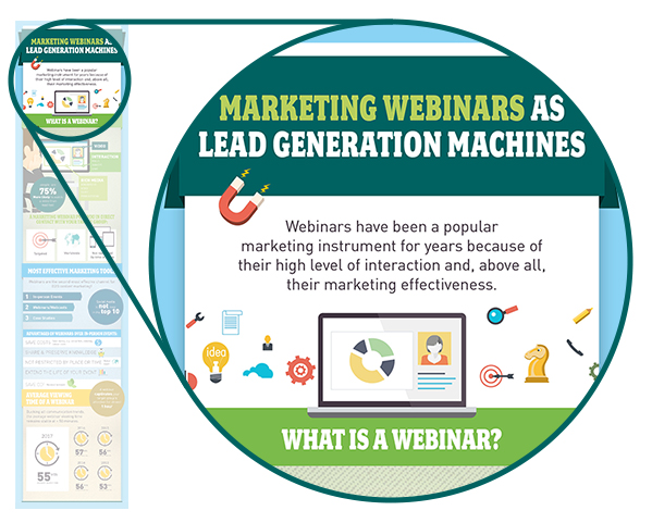 Marketing webinar infographic